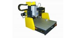Pantografi CNC